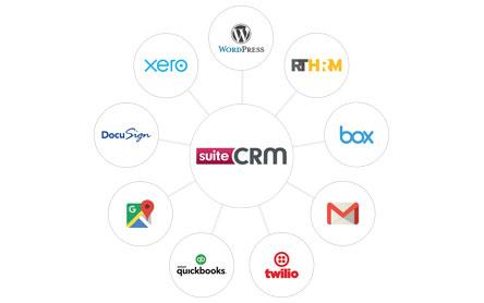 suiteCRM客户管理软件