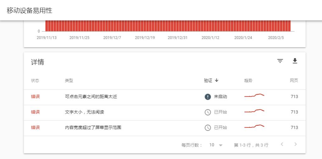 Google Search Console移动设备易用性报错