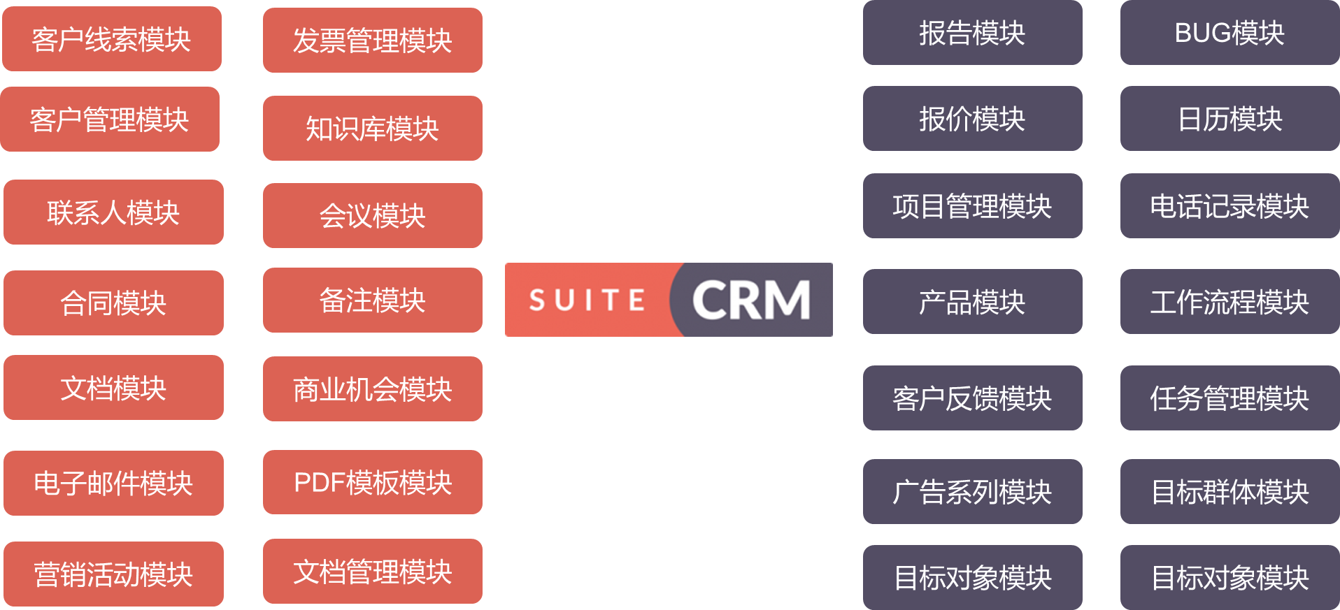 crm系统在线试用,crm下载,crm销售管理系统,crm销售管理系统软件,crm销售系统