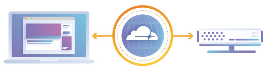 Cloudflare原理